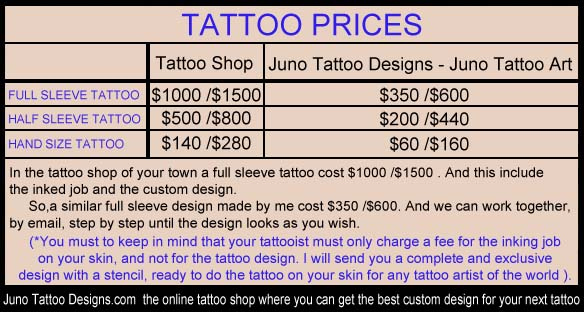 much a tattoo cost, tattoo prices, large tattoo cost, price of tattoos
